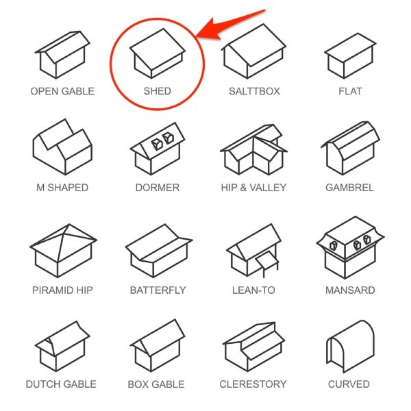 picture of different roofing styles