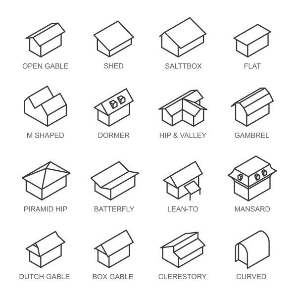 drawings of unique roof shapes